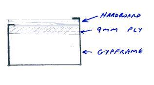 Gypframe.JPG.644585cfb6f5636ceaddff5f03b3ff62.JPG